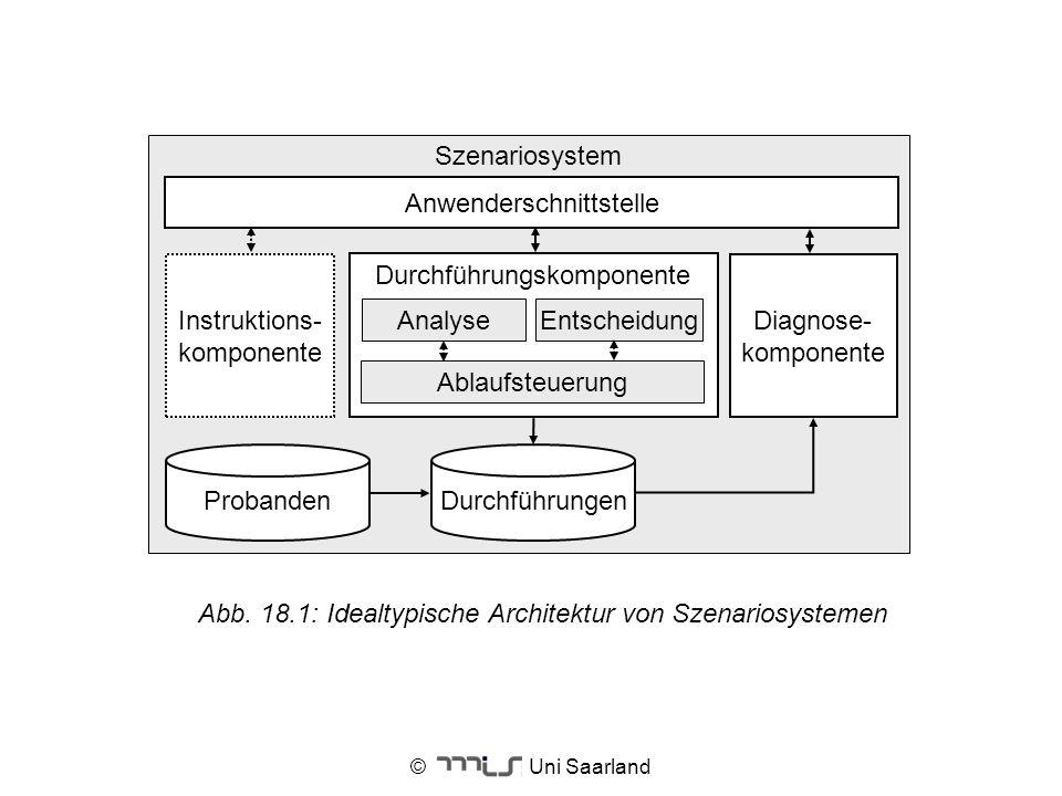 Durchführungskomponente Diagnose- komponente Entscheidung