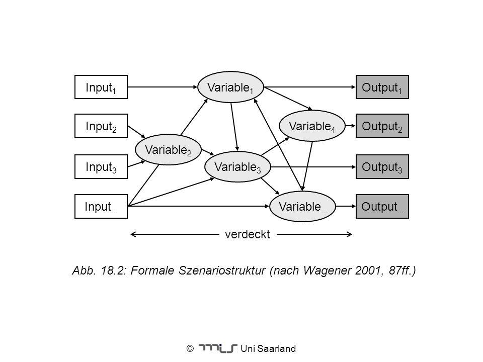 Abb. 18.2: Formale Szenariostruktur (nach Wagener 2001, 87ff.)