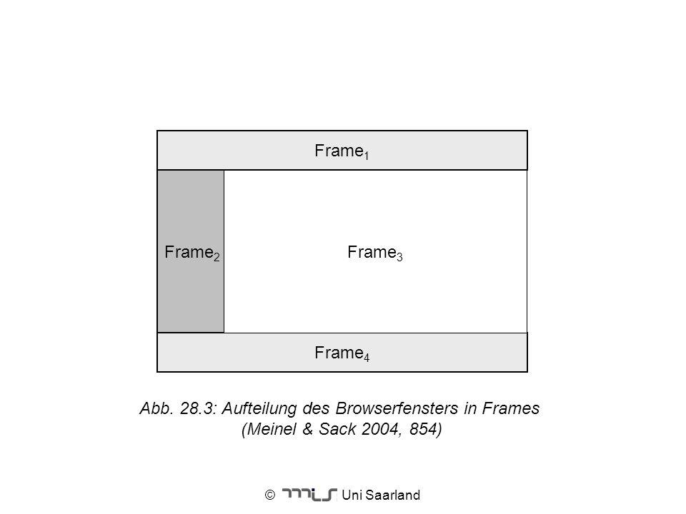 Frame2 Frame4 Frame1 Frame3