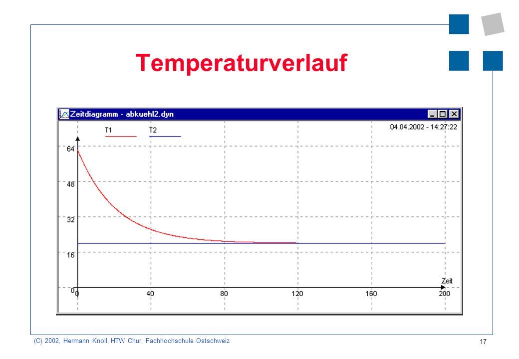 Temperaturverlauf