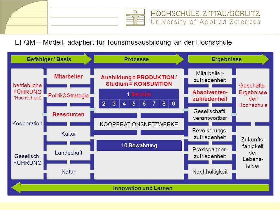 EFQM – Modell, adaptiert für Tourismusausbildung an der Hochschule