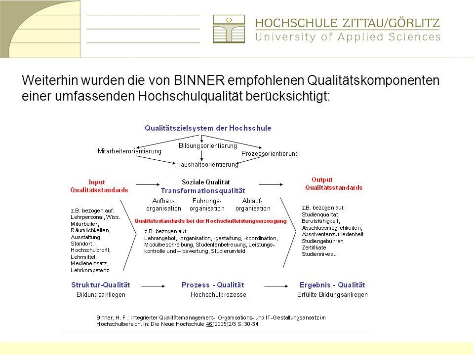 Weiterhin wurden die von BINNER empfohlenen Qualitätskomponenten einer umfassenden Hochschulqualität berücksichtigt: