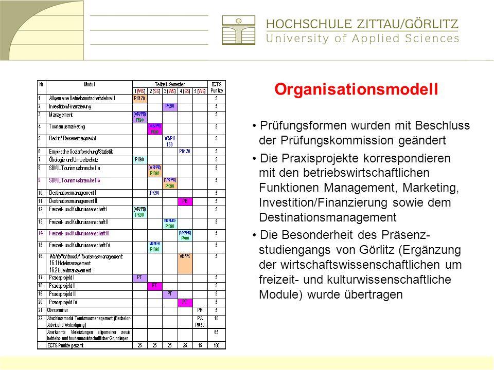 Organisationsmodell Prüfungsformen wurden mit Beschluss