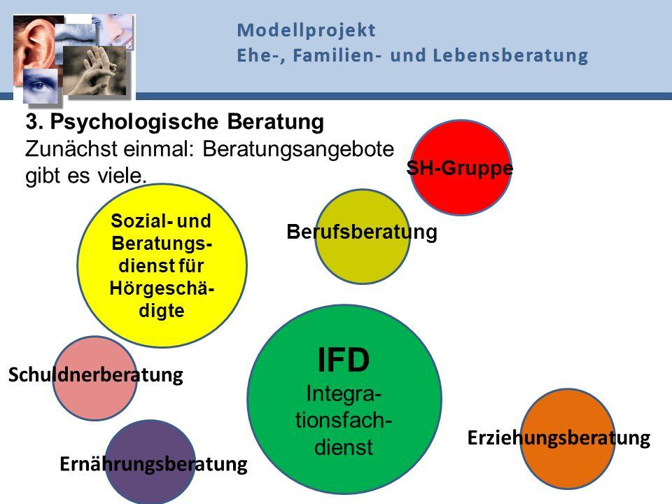 Sozial- und Beratungs-dienst für Hörgeschä-digte
