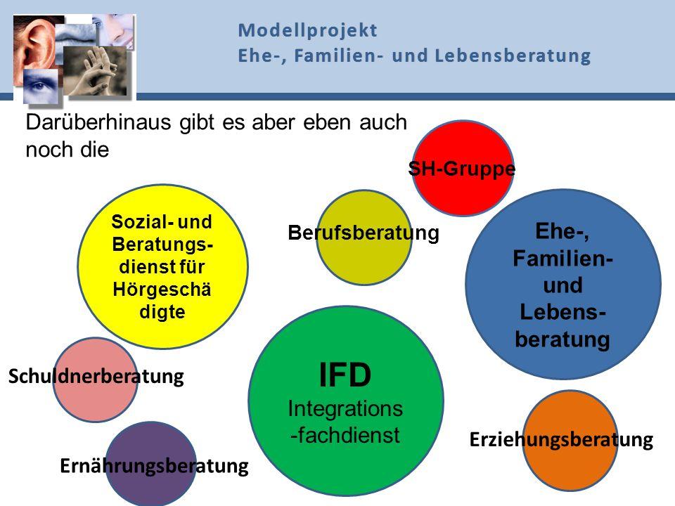 IFD Darüberhinaus gibt es aber eben auch noch die