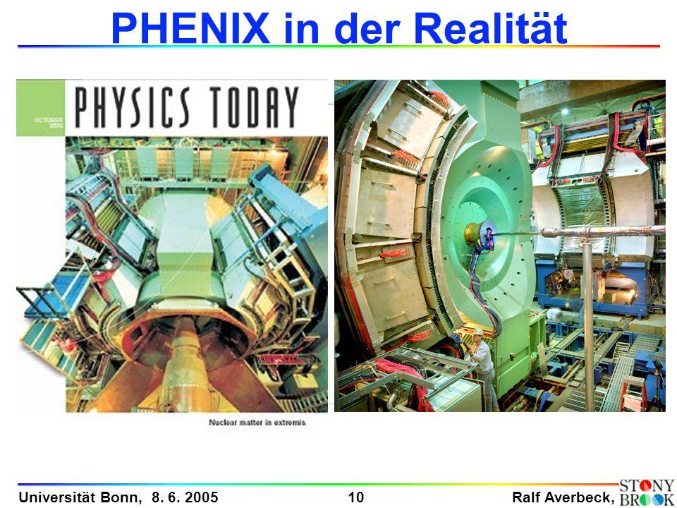 PHENIX in der Realität