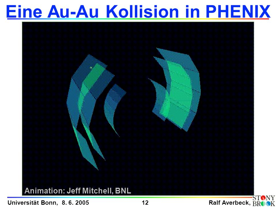 Eine Au-Au Kollision in PHENIX