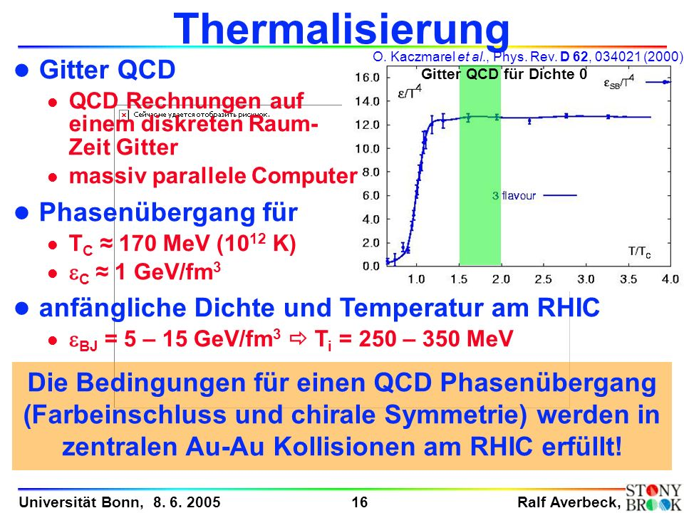 O. Kaczmarel et al., Phys. Rev. D 62, 034021 (2000)