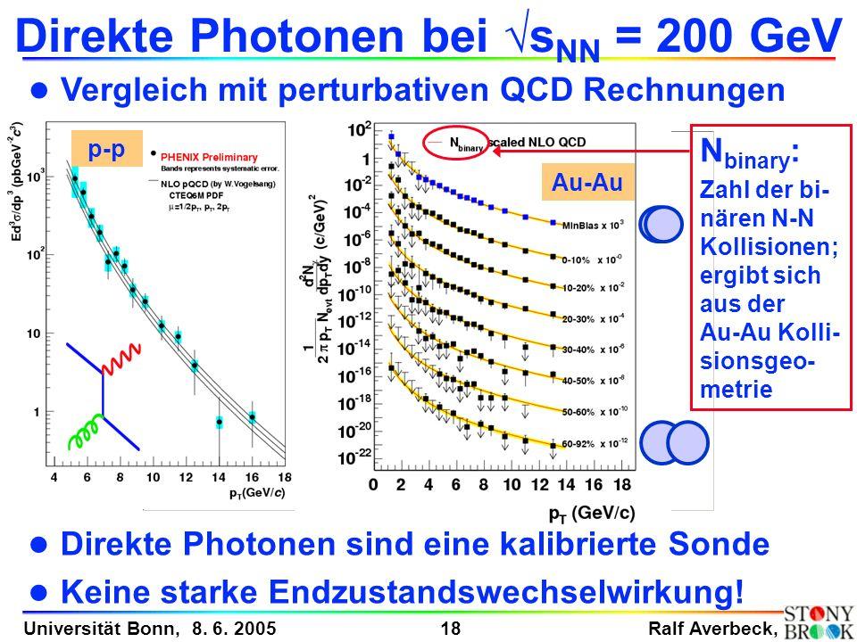 Direkte Photonen bei √sNN = 200 GeV