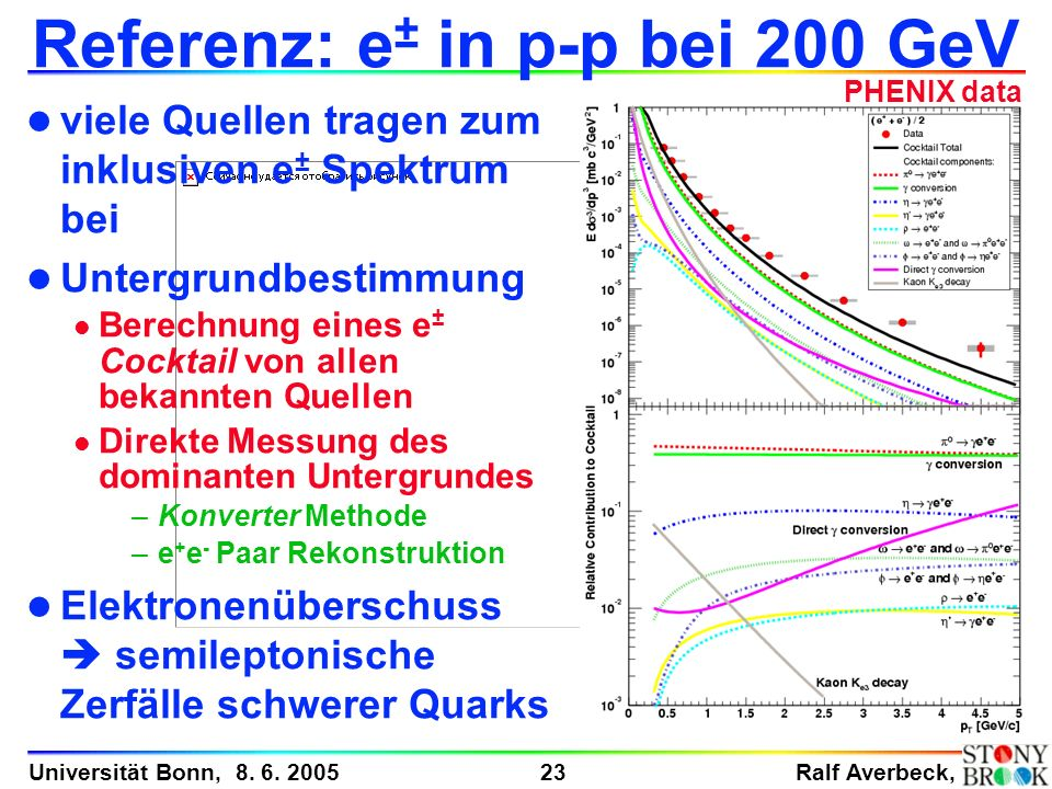 Referenz: e± in p-p bei 200 GeV