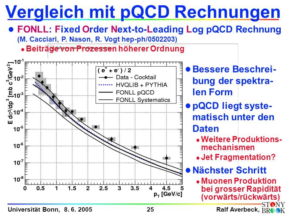 Vergleich mit pQCD Rechnungen