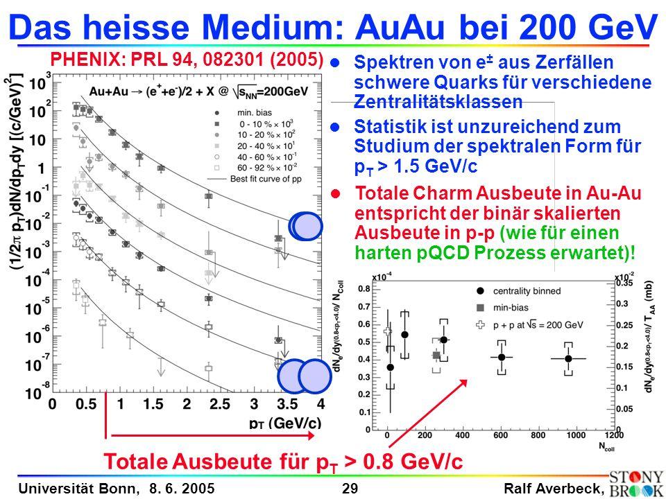 Das heisse Medium: AuAu bei 200 GeV