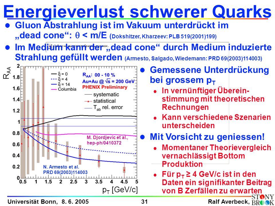 Energieverlust schwerer Quarks