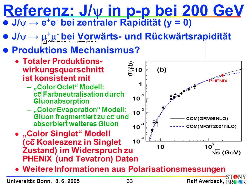 Referenz: J/y in p-p bei 200 GeV