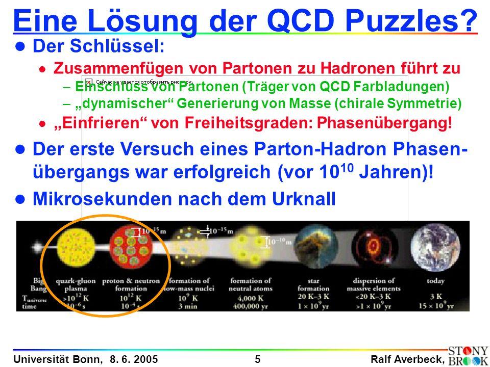 Eine Lösung der QCD Puzzles