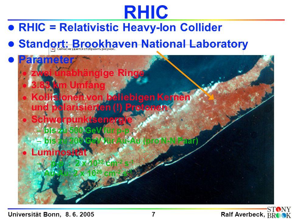 RHIC RHIC = Relativistic Heavy-Ion Collider