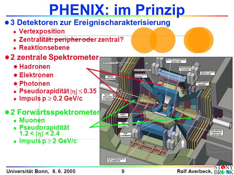 PHENIX: im Prinzip 3 Detektoren zur Ereignischarakterisierung