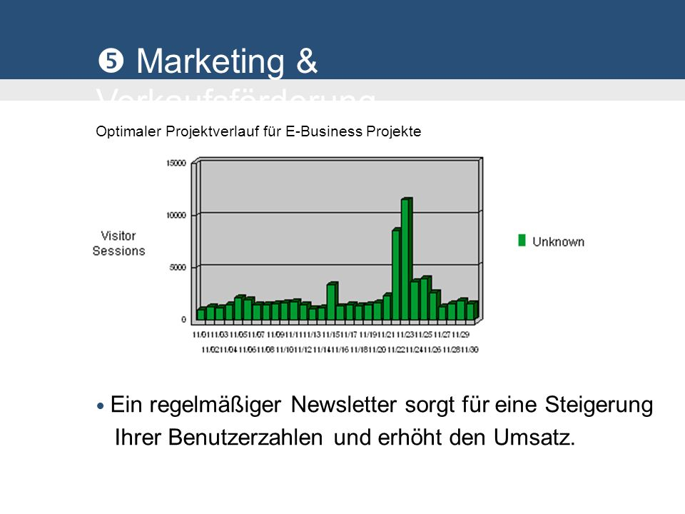  Marketing & Verkaufsförderung