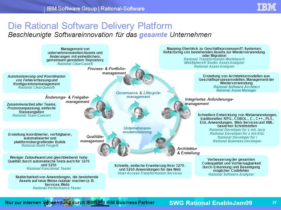 Die Rational Software Delivery Platform Beschleunigte Softwareinnovation für das gesamte Unternehmen