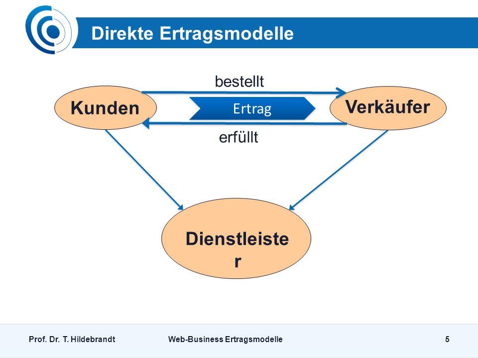 Direkte Ertragsmodelle