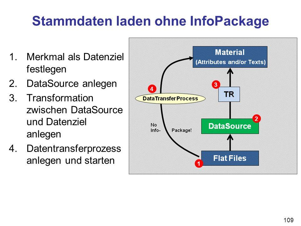 Stammdaten laden ohne InfoPackage