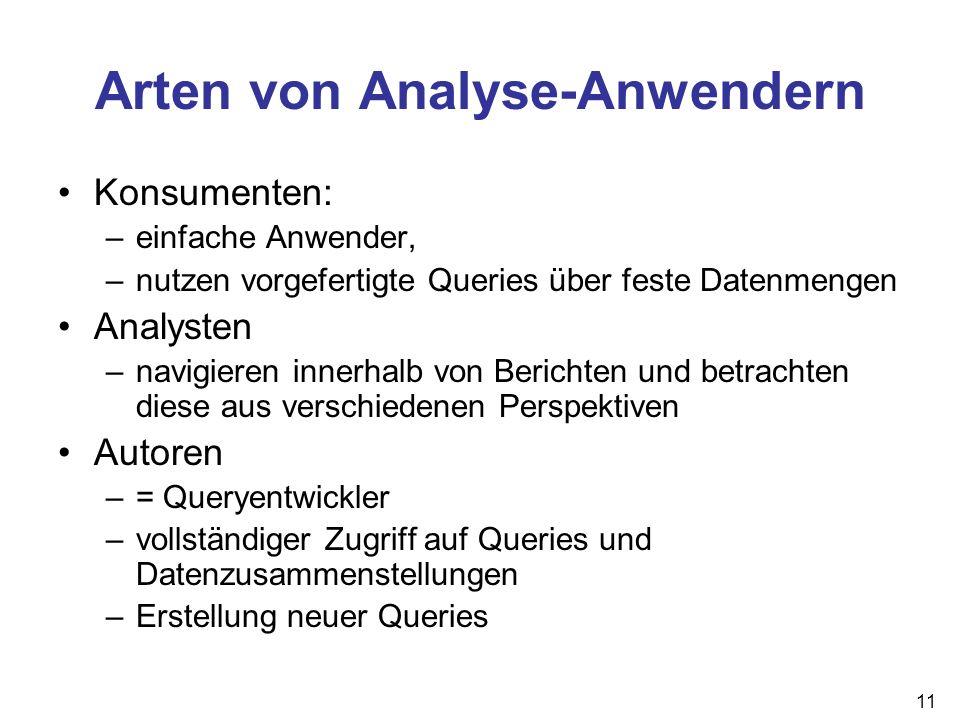 Arten von Analyse-Anwendern