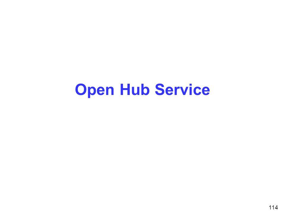 Open Hub Service