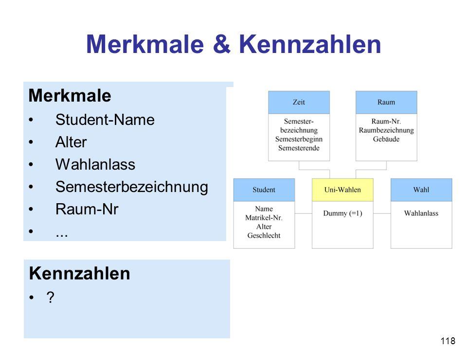 Merkmale & Kennzahlen Merkmale Kennzahlen Student-Name Alter