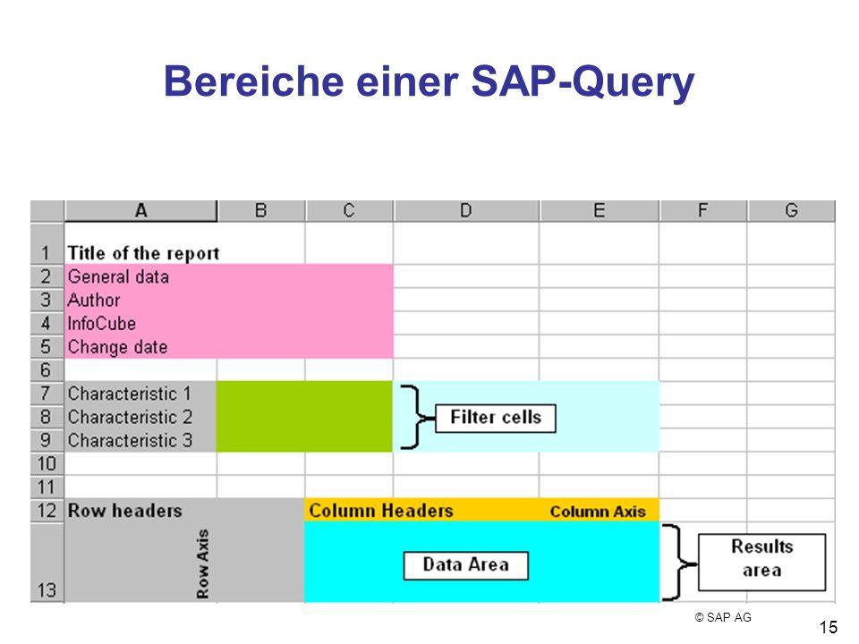 Bereiche einer SAP-Query