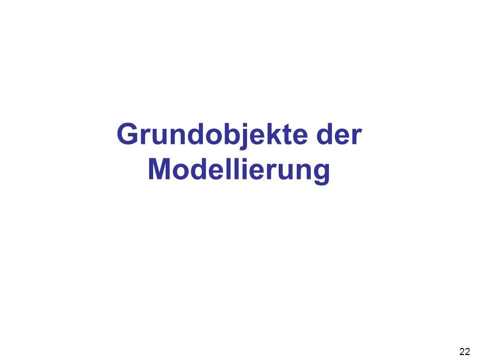 Grundobjekte der Modellierung
