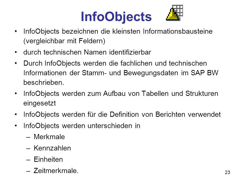 InfoObjects InfoObjects bezeichnen die kleinsten Informationsbausteine (vergleichbar mit Feldern) durch technischen Namen identifizierbar.
