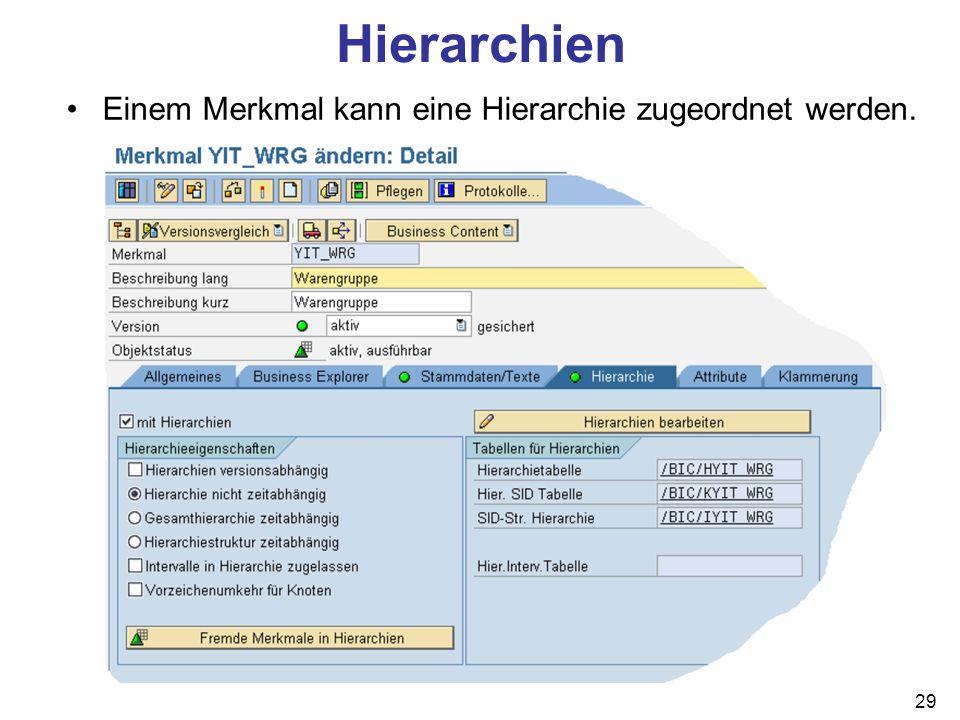 Hierarchien Einem Merkmal kann eine Hierarchie zugeordnet werden.