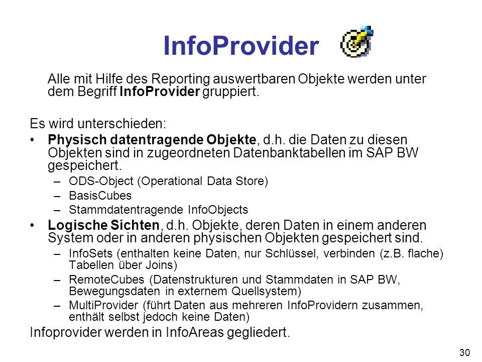 InfoProvider Alle mit Hilfe des Reporting auswertbaren Objekte werden unter dem Begriff InfoProvider gruppiert.