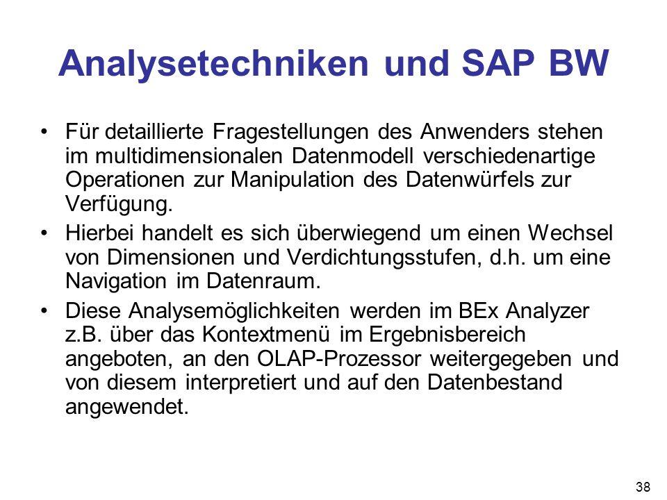 Analysetechniken und SAP BW