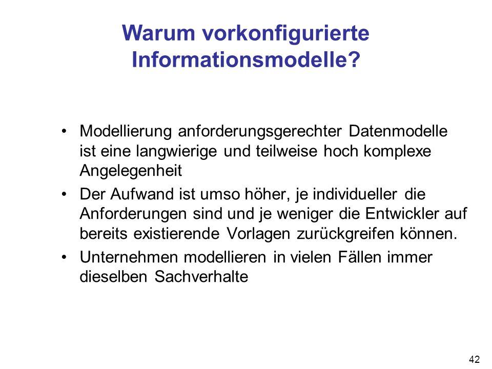 Warum vorkonfigurierte Informationsmodelle