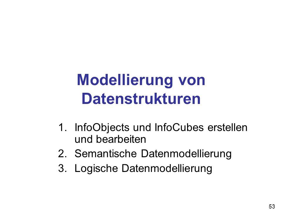 Modellierung von Datenstrukturen