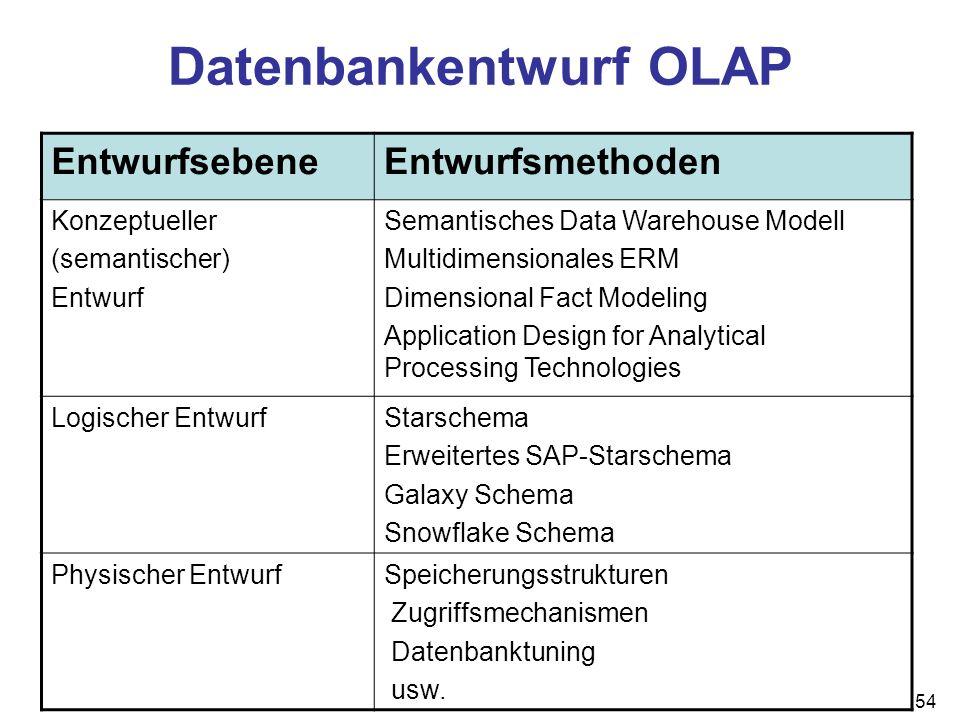 Datenbankentwurf OLAP