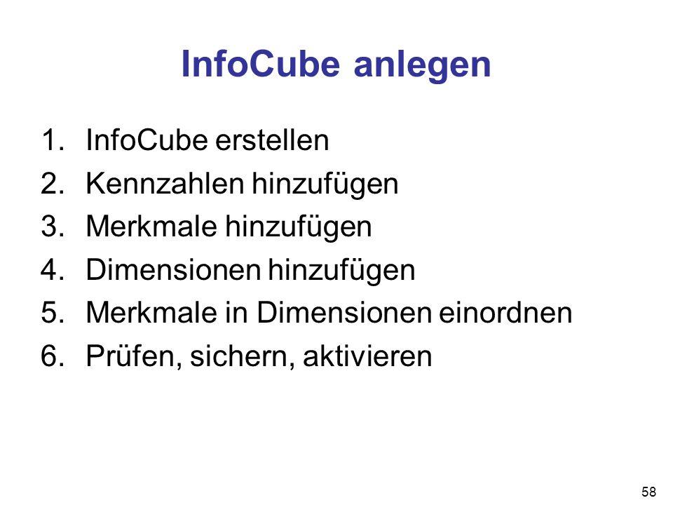 InfoCube anlegen InfoCube erstellen Kennzahlen hinzufügen