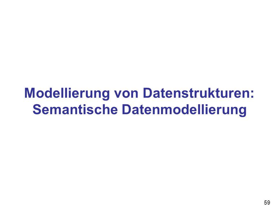 Modellierung von Datenstrukturen: Semantische Datenmodellierung