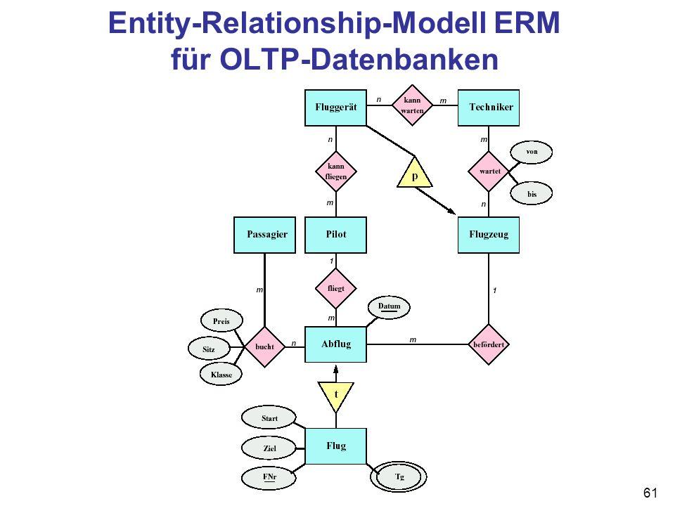 Entity-Relationship-Modell ERM für OLTP-Datenbanken