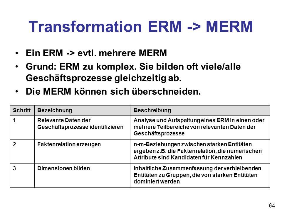 Transformation ERM -> MERM