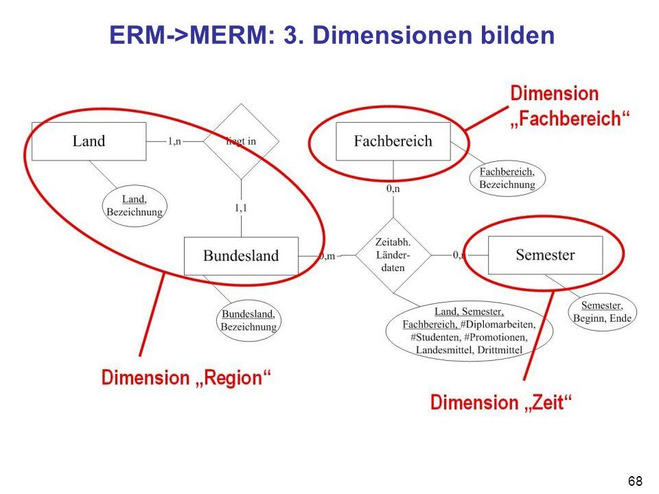 ERM->MERM: 3. Dimensionen bilden