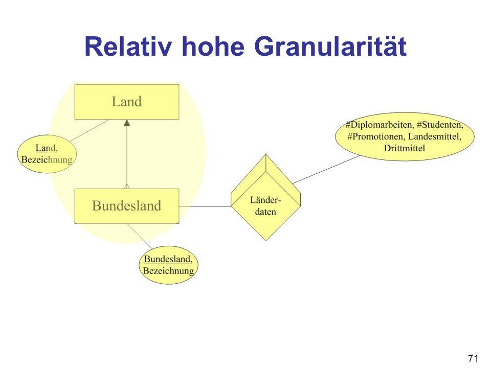 Relativ hohe Granularität