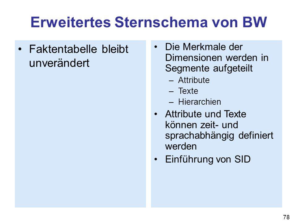 Erweitertes Sternschema von BW
