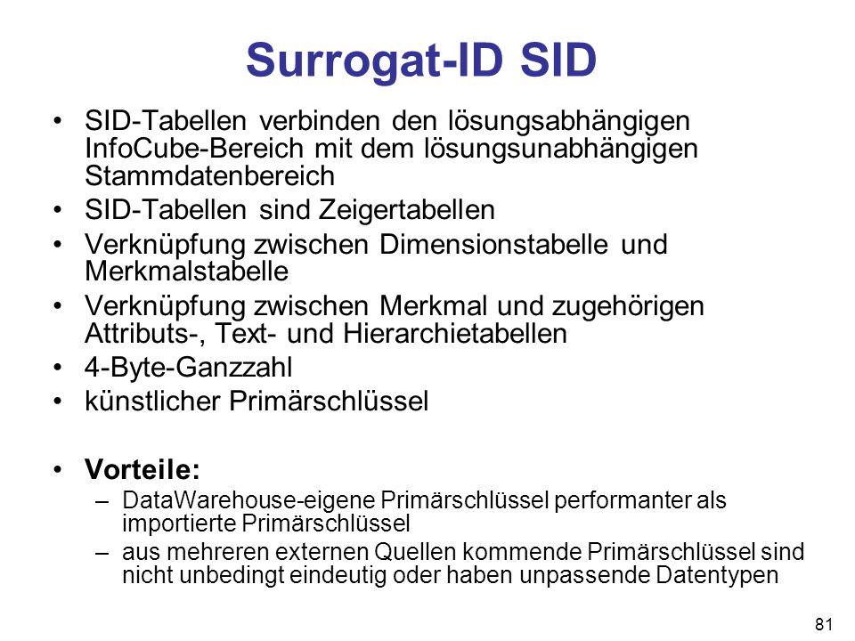 Surrogat-ID SID SID-Tabellen verbinden den lösungsabhängigen InfoCube-Bereich mit dem lösungsunabhängigen Stammdatenbereich.