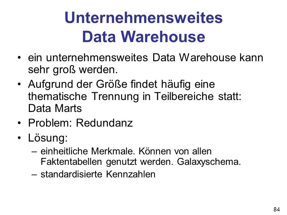 Unternehmensweites Data Warehouse