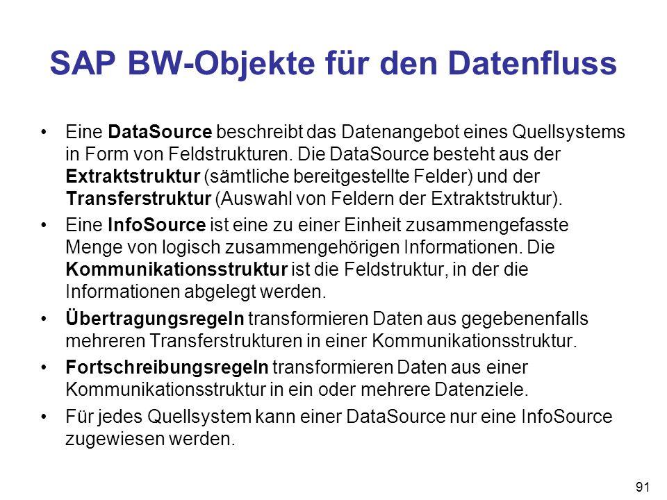 SAP BW-Objekte für den Datenfluss