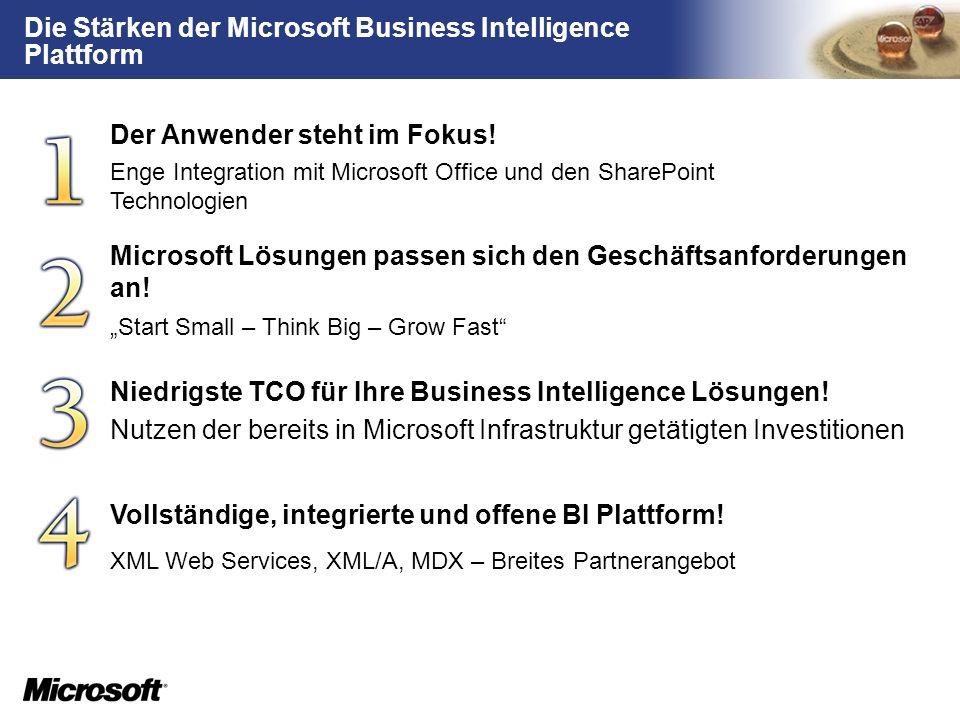 Die Stärken der Microsoft Business Intelligence Plattform