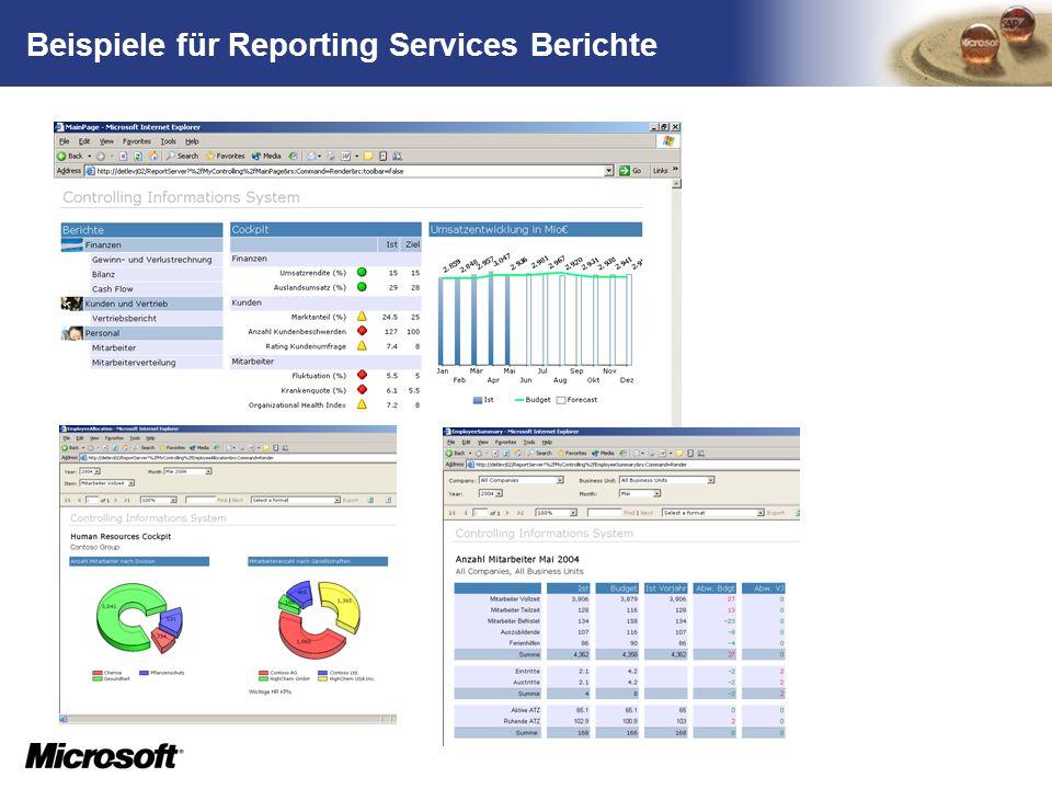 Beispiele für Reporting Services Berichte