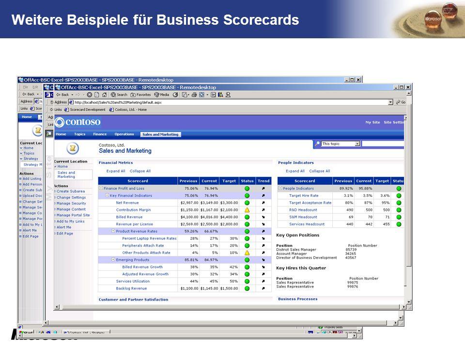 Weitere Beispiele für Business Scorecards